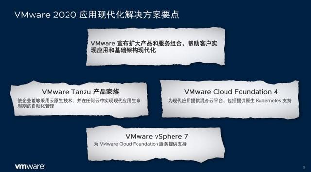助力企业应用与基础架构现代化 VMware这波组合拳够强!